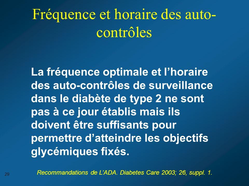 Fréquence et horaire des auto- contrôles 29 La fréquence optimale et lhoraire des auto-contrôles de surveillance dans le diabète de type 2 ne sont pas