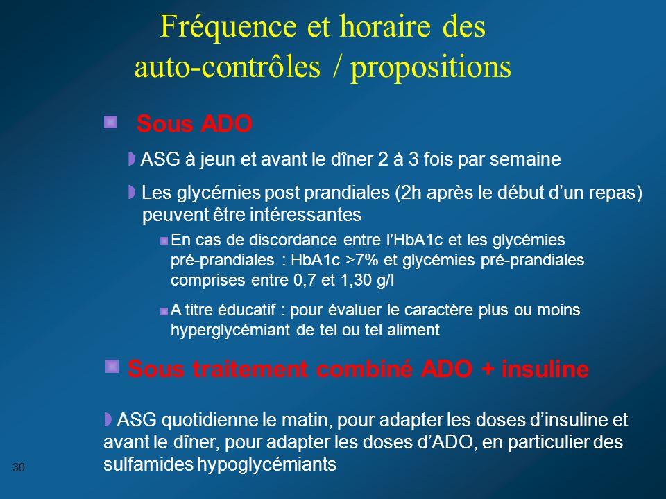 Fréquence et horaire des auto-contrôles / propositions Sous ADO ASG à jeun et avant le dîner 2 à 3 fois par semaine Les glycémies post prandiales (2h après le début dun repas) peuvent être intéressantes En cas de discordance entre lHbA1c et les glycémies pré-prandiales : HbA1c >7% et glycémies pré-prandiales comprises entre 0,7 et 1,30 g/l A titre éducatif : pour évaluer le caractère plus ou moins hyperglycémiant de tel ou tel aliment Sous traitement combiné ADO + insuline ASG quotidienne le matin, pour adapter les doses dinsuline et avant le dîner, pour adapter les doses dADO, en particulier des sulfamides hypoglycémiants 30