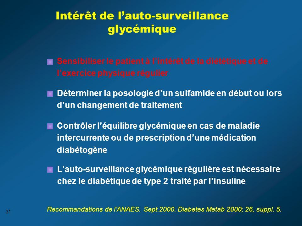 Intérêt de lauto-surveillance glycémique 31 Sensibiliser le patient à lintérêt de la diététique et de lexercice physique régulier Déterminer la posolo