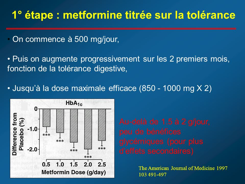 On commence à 500 mg/jour, Puis on augmente progressivement sur les 2 premiers mois, fonction de la tolérance digestive, Jusquà la dose maximale efficace (850 - 1000 mg X 2) 1° étape : metformine titrée sur la tolérance Au-delà de 1.5 à 2 g/jour, peu de bénéfices glycémiques (pour plus deffets secondaires) The American Journal of Medicine 1997 103 491-497