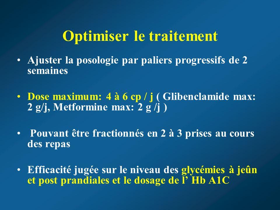 Optimiser le traitement Ajuster la posologie par paliers progressifs de 2 semaines Dose maximum: 4 à 6 cp / j ( Glibenclamide max: 2 g/j, Metformine max: 2 g /j ) Pouvant être fractionnés en 2 à 3 prises au cours des repas Efficacité jugée sur le niveau des glycémies à jeûn et post prandiales et le dosage de l Hb A1C