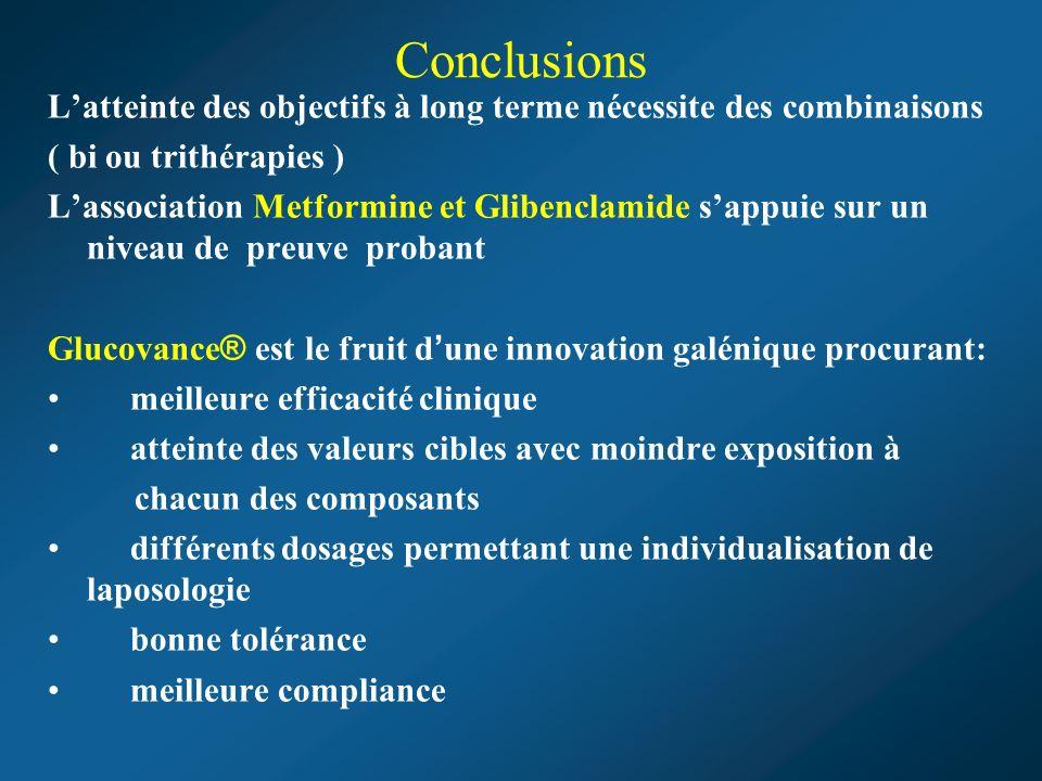 Conclusions Latteinte des objectifs à long terme nécessite des combinaisons ( bi ou trithérapies ) Lassociation Metformine et Glibenclamide sappuie su