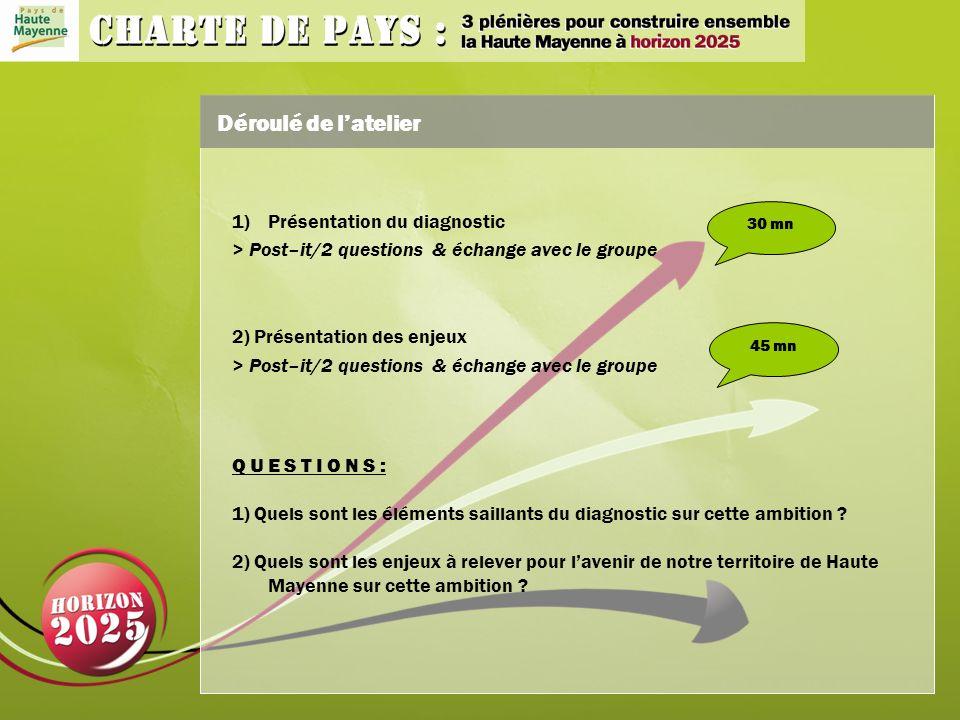 Question n°2 ENJEUX Atelier n°6 : Énergie Environnement Quels sont les enjeux à relever pour lavenir de notre territoire de Haute Mayenne sur lambition « Énergie et Environnement ».