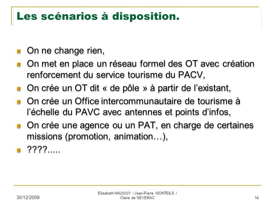 Les scénarios à disposition. On ne change rien, On met en place un réseau formel des OT avec création renforcement du service tourisme du PACV, On cré