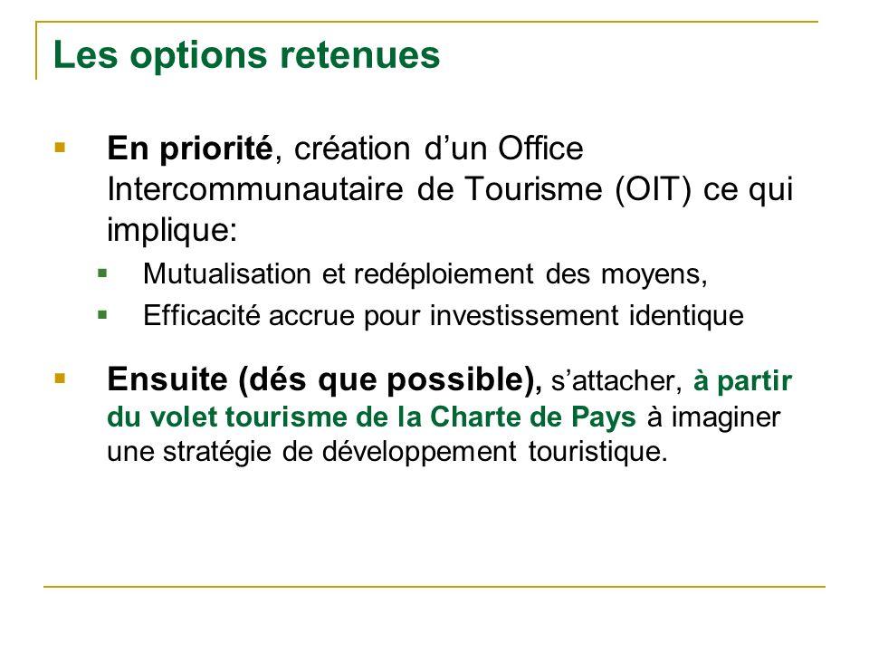 Les options retenues En priorité, création dun Office Intercommunautaire de Tourisme (OIT) ce qui implique: Mutualisation et redéploiement des moyens, Efficacité accrue pour investissement identique Ensuite (dés que possible), sattacher, à partir du volet tourisme de la Charte de Pays à imaginer une stratégie de développement touristique.