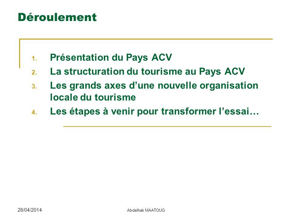28/04/2014 Abdelhak MAATOUG Déroulement 1. Présentation du Pays ACV 2. La structuration du tourisme au Pays ACV 3. Les grands axes dune nouvelle organ