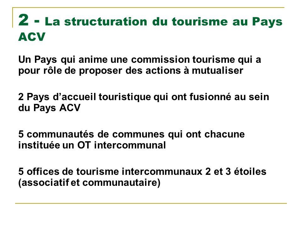 2 - La structuration du tourisme au Pays ACV Un Pays qui anime une commission tourisme qui a pour rôle de proposer des actions à mutualiser 2 Pays dac