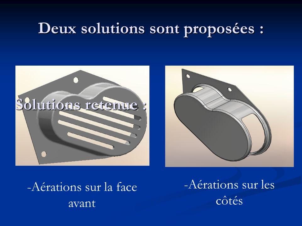 Deux solutions sont proposées : -Aérations sur la face avant -Aérations sur les côtés Solutions retenue :