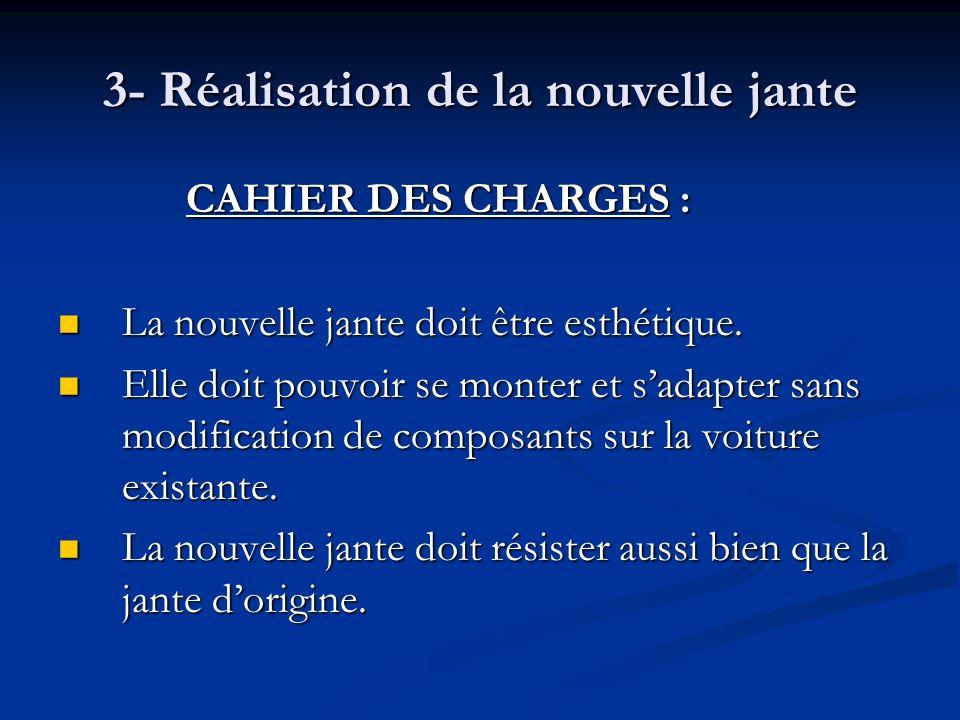3- Réalisation de la nouvelle jante CAHIER DES CHARGES : CAHIER DES CHARGES : La nouvelle jante doit être esthétique. La nouvelle jante doit être esth