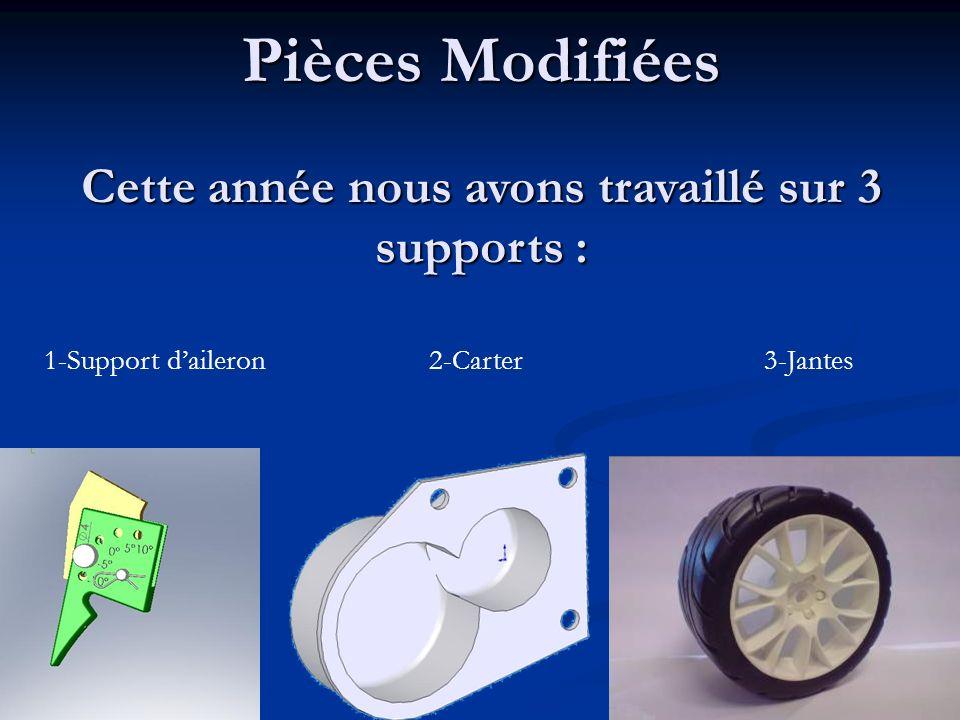 Pièces Modifiées 1-Support daileron3-Jantes2-Carter Cette année nous avons travaillé sur 3 supports :