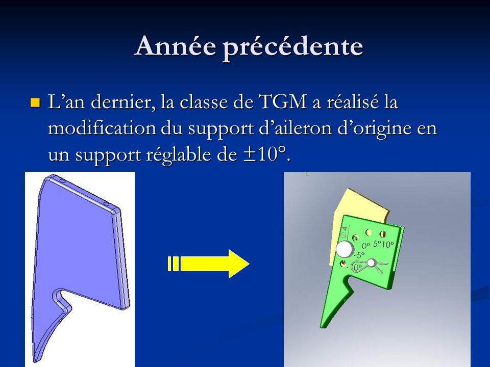Année précédente Année précédente Lan dernier, la classe de TGM a réalisé la modification du support daileron dorigine en un support réglable de ±10°.