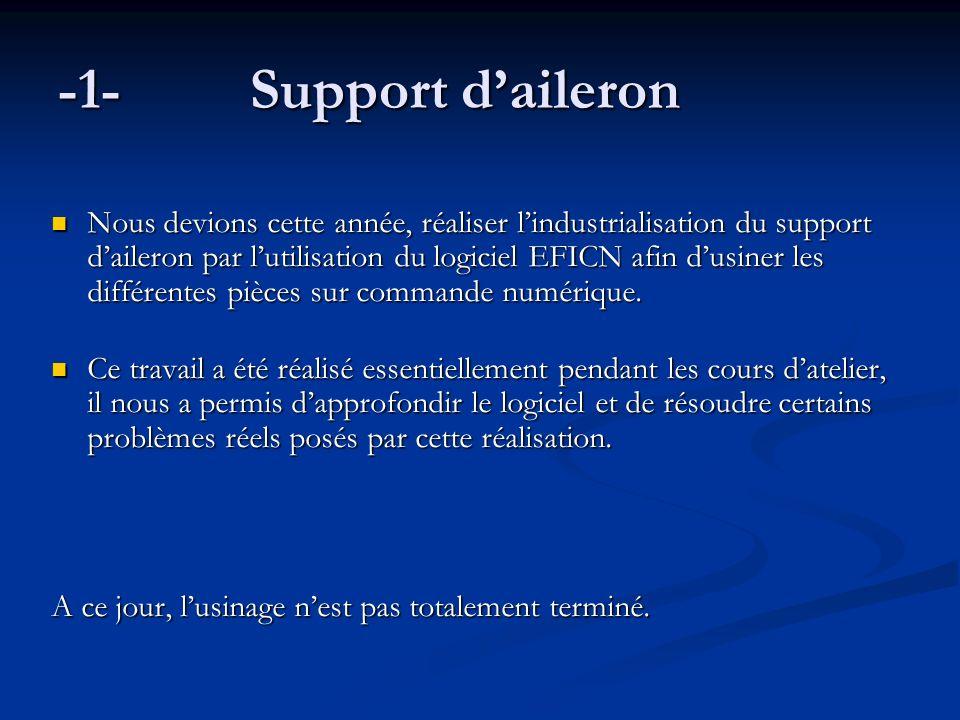 -1-Support daileron Nous devions cette année, réaliser lindustrialisation du support daileron par lutilisation du logiciel EFICN afin dusiner les diff