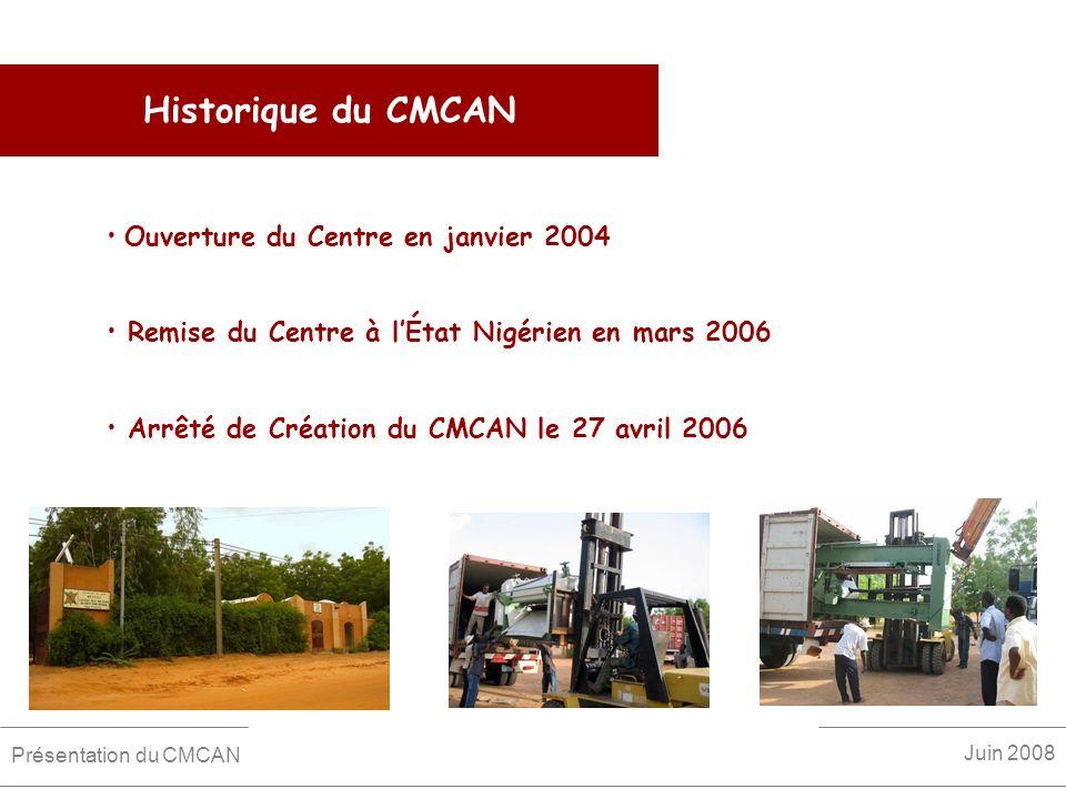 Historique du CMCAN Ouverture du Centre en janvier 2004 Remise du Centre à lÉtat Nigérien en mars 2006 Arrêté de Création du CMCAN le 27 avril 2006 Pr