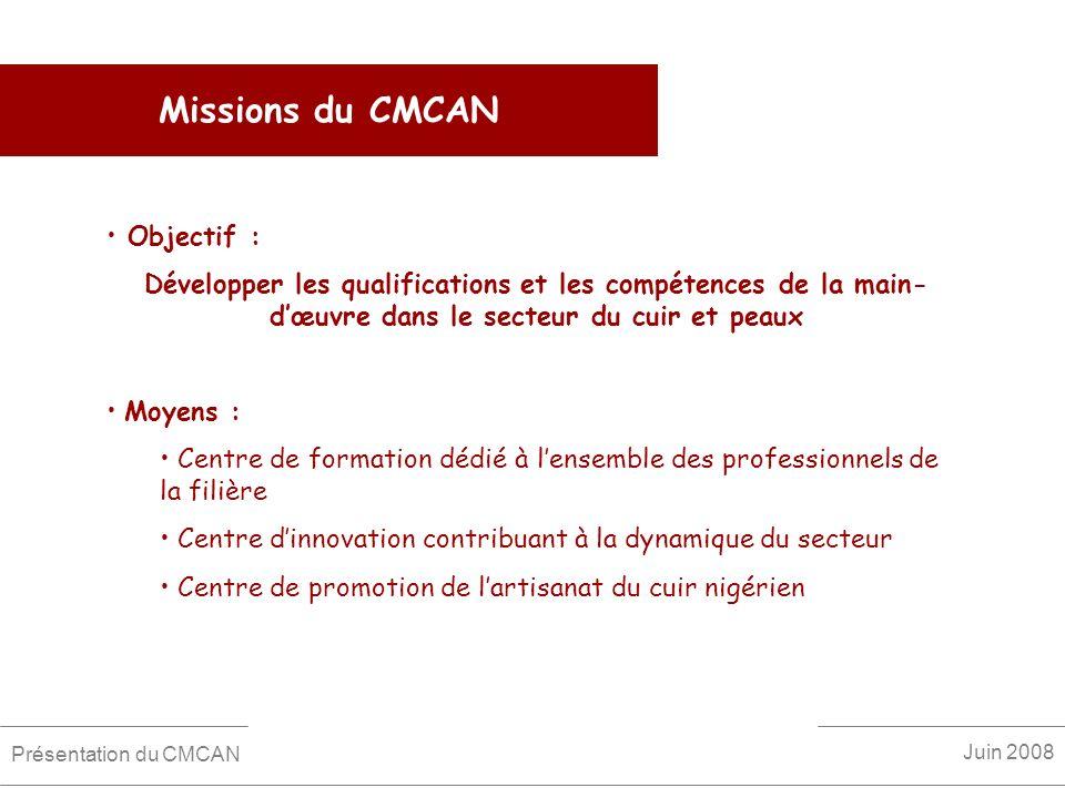 Missions du CMCAN Objectif : Développer les qualifications et les compétences de la main- dœuvre dans le secteur du cuir et peaux Moyens : Centre de f