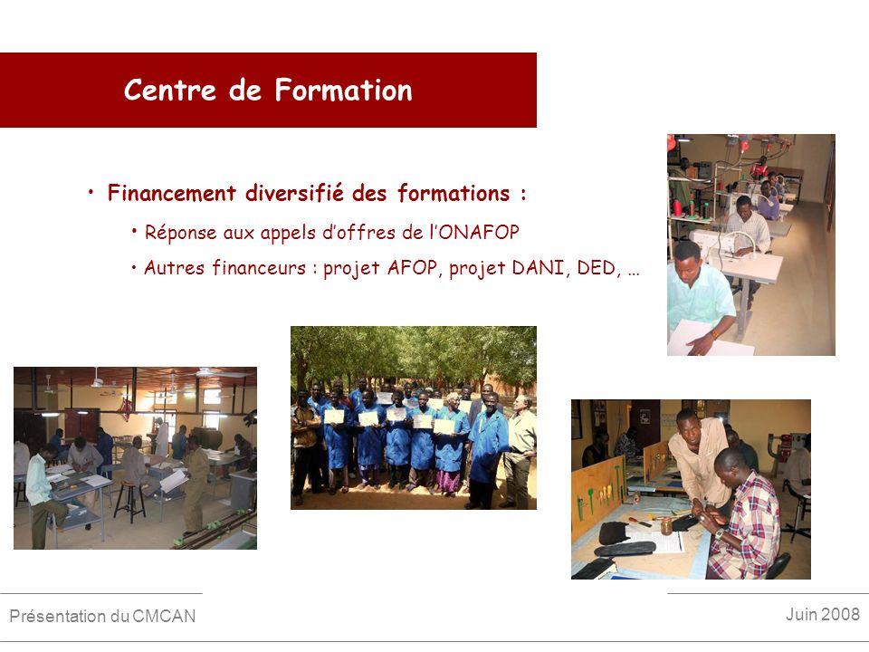 Centre de Formation Financement diversifié des formations : Réponse aux appels doffres de lONAFOP Autres financeurs : projet AFOP, projet DANI, DED, …