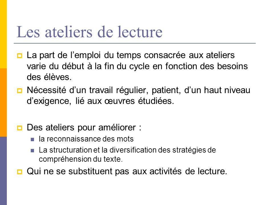 Les ateliers de lecture La part de lemploi du temps consacrée aux ateliers varie du début à la fin du cycle en fonction des besoins des élèves.