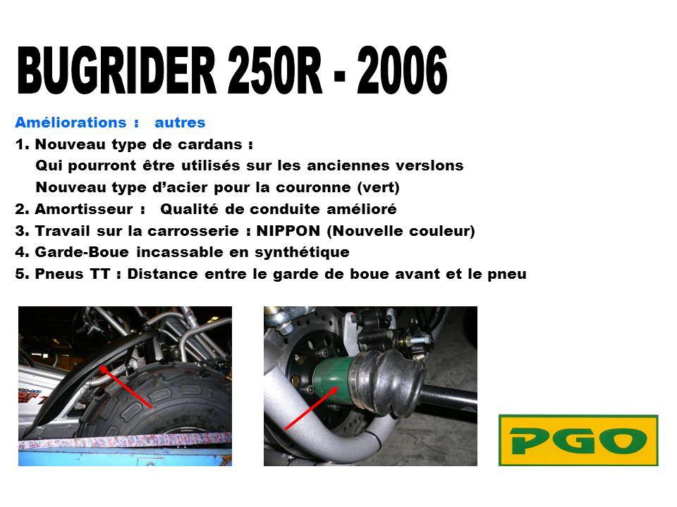 Améliorations : autres : Support Moteur : Axe plus grand (photo supérieur) Réduction des vibrations Les boulons de la boite : ne sabiment plus lors du dévisage régulier