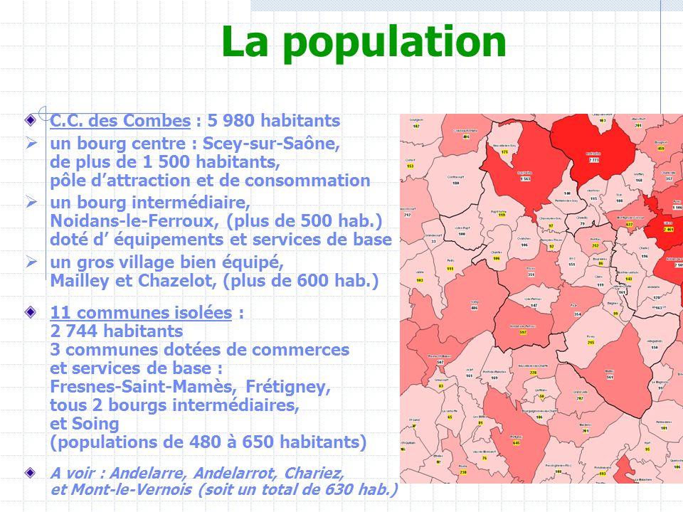 La population C.C. des Combes : 5 980 habitants un bourg centre : Scey-sur-Saône, de plus de 1 500 habitants, pôle dattraction et de consommation un b