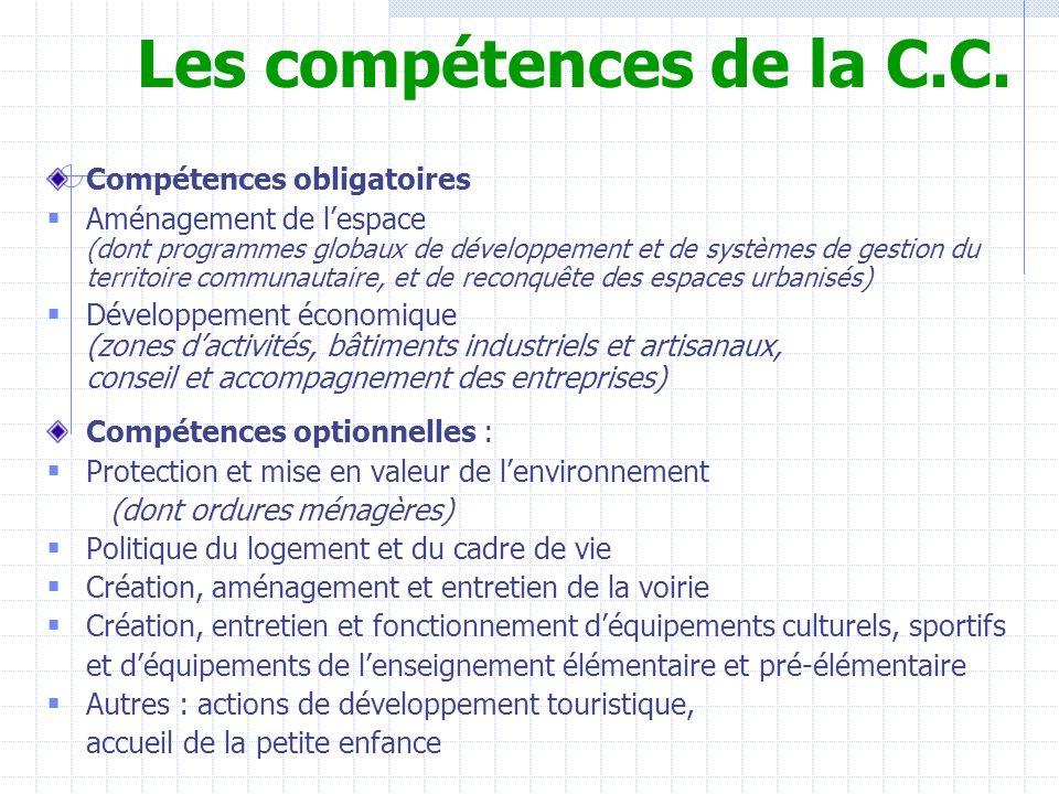 Les compétences de la C.C. Compétences obligatoires Aménagement de lespace (dont programmes globaux de développement et de systèmes de gestion du terr