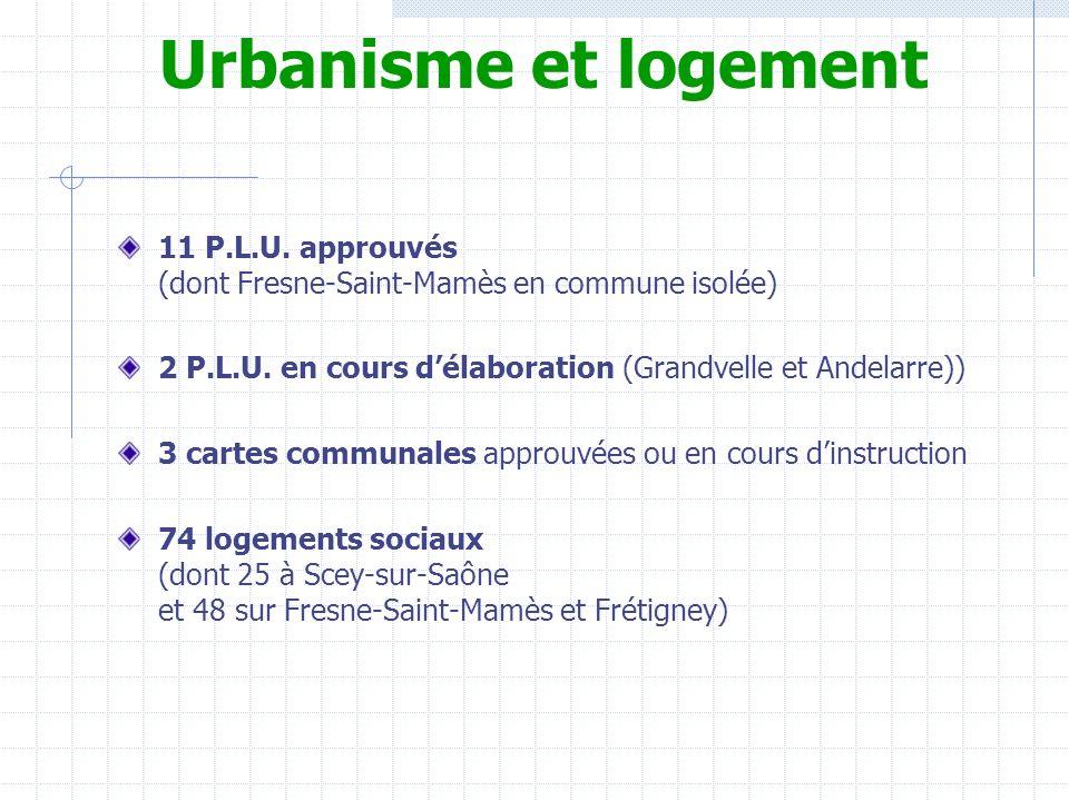 Urbanisme et logement 11 P.L.U.approuvés (dont Fresne-Saint-Mamès en commune isolée) 2 P.L.U.