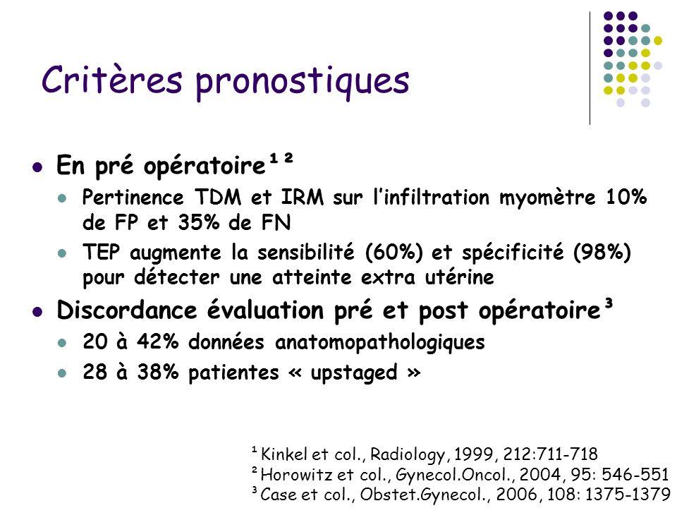 Critères pronostiques En pré opératoire¹² Pertinence TDM et IRM sur linfiltration myomètre 10% de FP et 35% de FN TEP augmente la sensibilité (60%) et spécificité (98%) pour détecter une atteinte extra utérine Discordance évaluation pré et post opératoire³ 20 à 42% données anatomopathologiques 28 à 38% patientes « upstaged » ¹Kinkel et col., Radiology, 1999, 212:711-718 ²Horowitz et col., Gynecol.Oncol., 2004, 95: 546-551 ³Case et col., Obstet.Gynecol., 2006, 108: 1375-1379