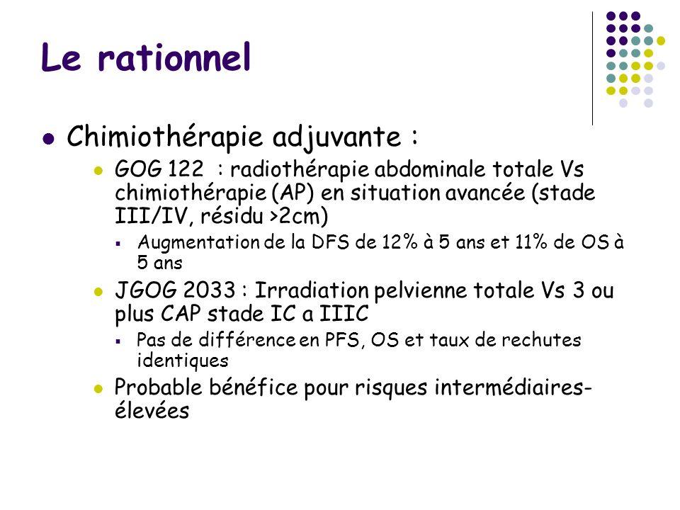 Le rationnel Chimiothérapie adjuvante : GOG 122 : radiothérapie abdominale totale Vs chimiothérapie (AP) en situation avancée (stade III/IV, résidu >2cm) Augmentation de la DFS de 12% à 5 ans et 11% de OS à 5 ans JGOG 2033 : Irradiation pelvienne totale Vs 3 ou plus CAP stade IC a IIIC Pas de différence en PFS, OS et taux de rechutes identiques Probable bénéfice pour risques intermédiaires- élevées