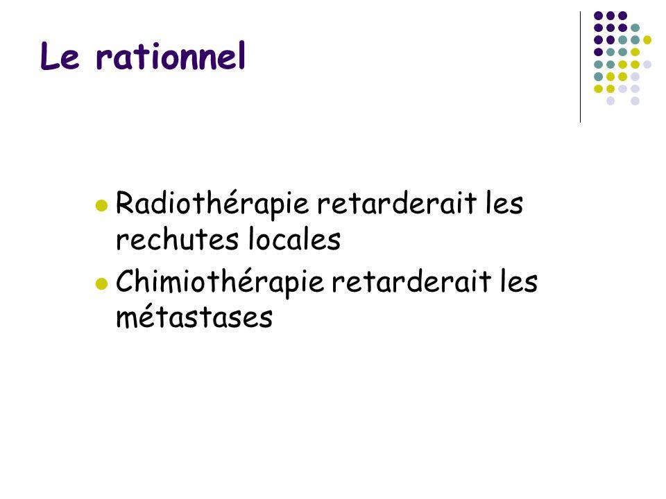 Le rationnel Radiothérapie retarderait les rechutes locales Chimiothérapie retarderait les métastases