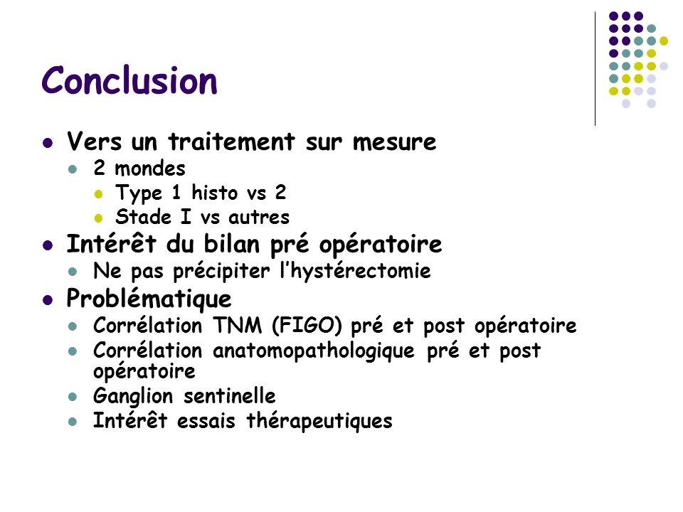 Conclusion Vers un traitement sur mesure 2 mondes Type 1 histo vs 2 Stade I vs autres Intérêt du bilan pré opératoire Ne pas précipiter lhystérectomie