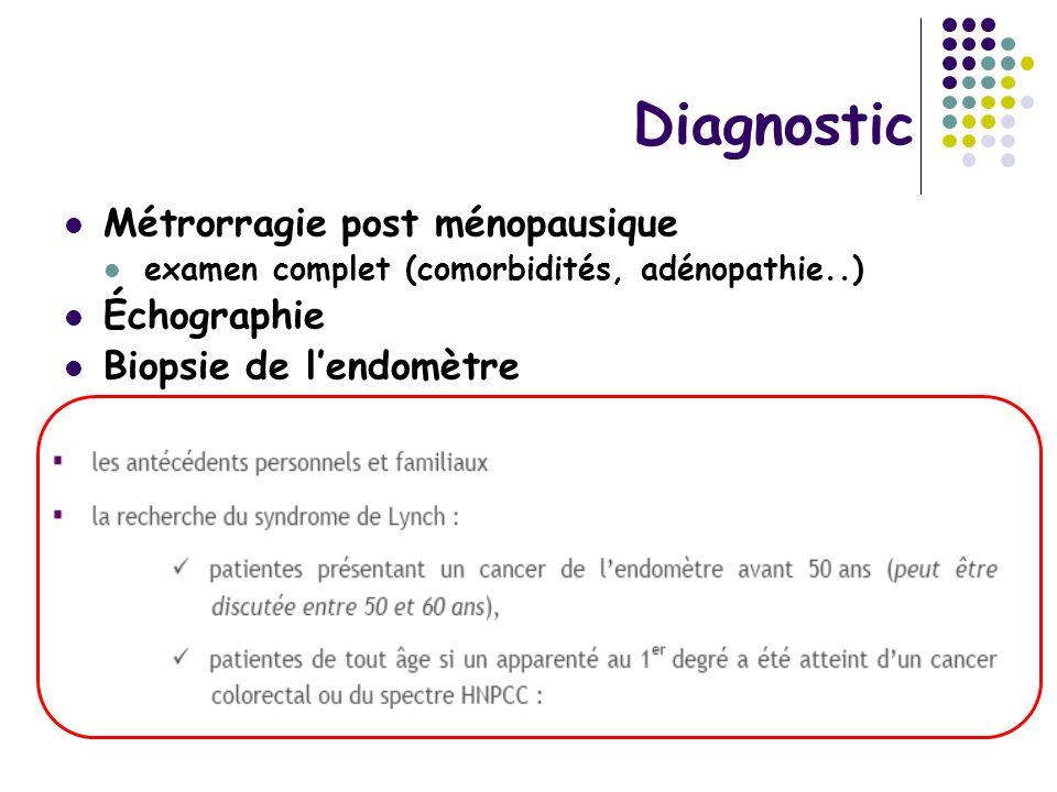 Diagnostic Métrorragie post ménopausique examen complet (comorbidités, adénopathie..) Échographie Biopsie de lendomètre