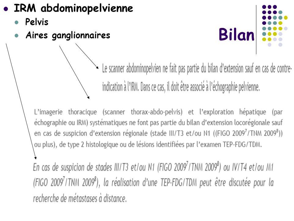 Bilan IRM abdominopelvienne Pelvis Aires ganglionnaires