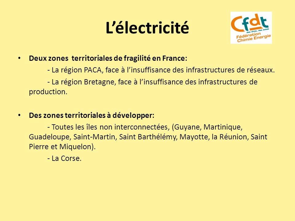 Lélectricité Deux zones territoriales de fragilité en France: - La région PACA, face à linsuffisance des infrastructures de réseaux. - La région Breta