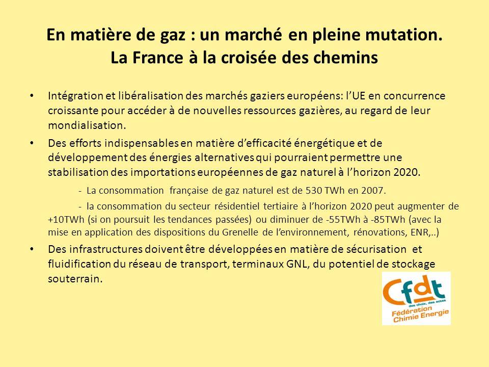En matière de gaz : un marché en pleine mutation. La France à la croisée des chemins Intégration et libéralisation des marchés gaziers européens: lUE