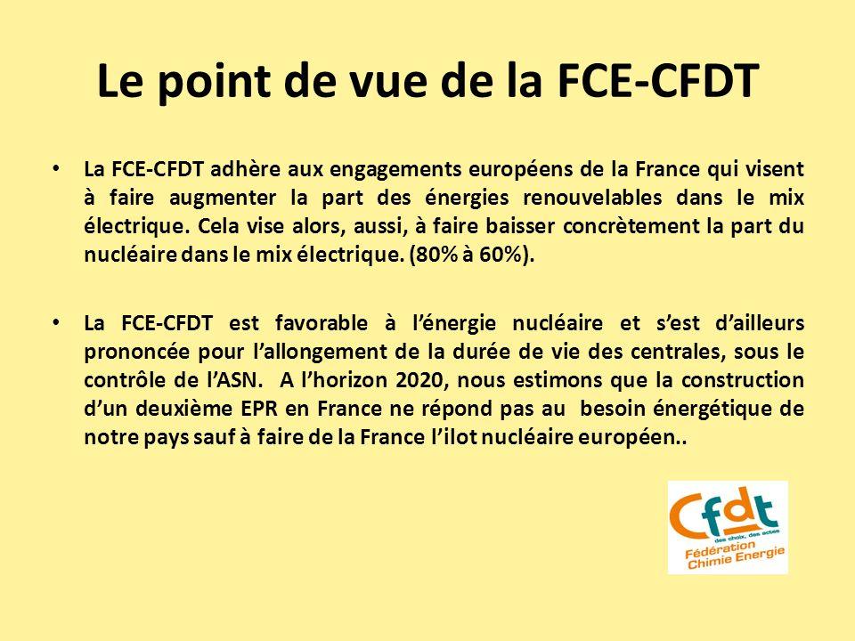 Le point de vue de la FCE-CFDT La FCE-CFDT adhère aux engagements européens de la France qui visent à faire augmenter la part des énergies renouvelabl
