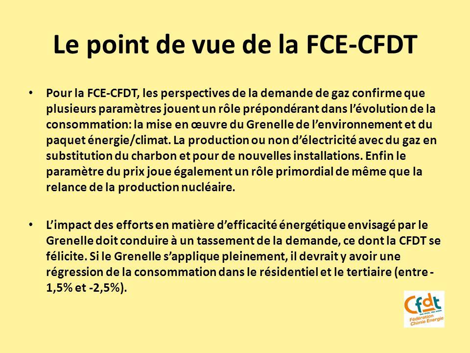 Le point de vue de la FCE-CFDT Pour la FCE-CFDT, les perspectives de la demande de gaz confirme que plusieurs paramètres jouent un rôle prépondérant d