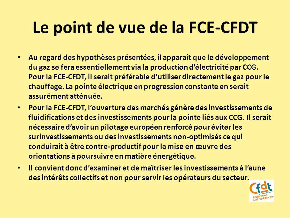 Le point de vue de la FCE-CFDT Au regard des hypothèses présentées, il apparaît que le développement du gaz se fera essentiellement via la production