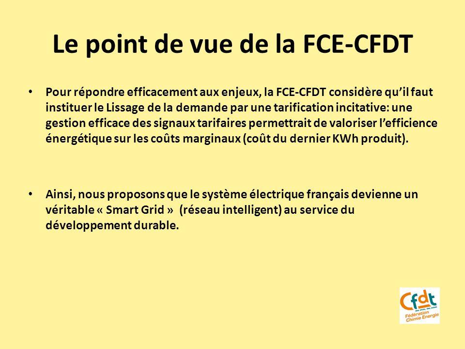 Le point de vue de la FCE-CFDT Pour répondre efficacement aux enjeux, la FCE-CFDT considère quil faut instituer le Lissage de la demande par une tarif