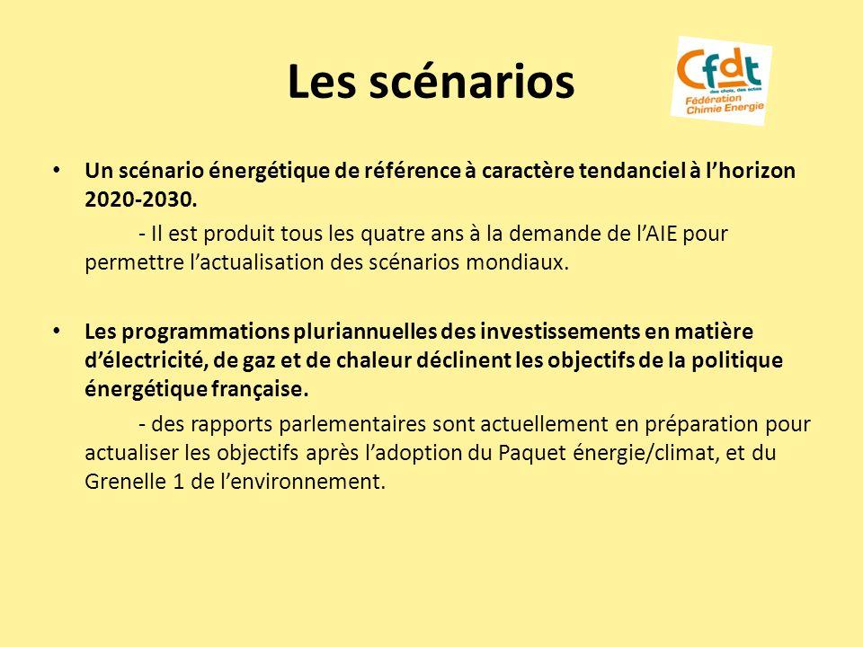 Les scénarios Un scénario énergétique de référence à caractère tendanciel à lhorizon 2020-2030. - Il est produit tous les quatre ans à la demande de l