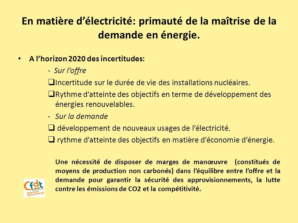 Lélectricité Le développement massif des énergies renouvelables: - 25000 MW éolien en 2020 répartis entre 19000 MW en terre et 6000 MW en mer.