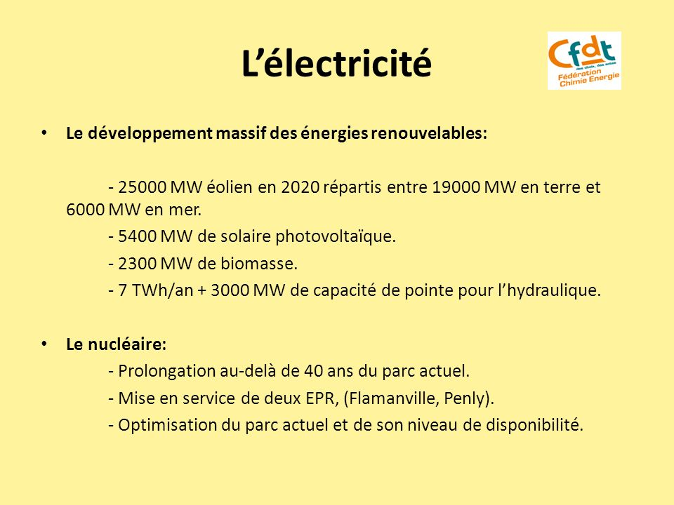 Lélectricité Le développement massif des énergies renouvelables: - 25000 MW éolien en 2020 répartis entre 19000 MW en terre et 6000 MW en mer. - 5400