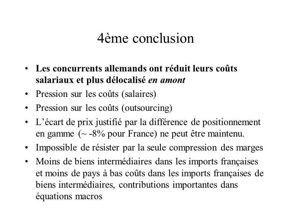 4ème conclusion Les concurrents allemands ont réduit leurs coûts salariaux et plus délocalisé en amont Pression sur les coûts (salaires) Pression sur les coûts (outsourcing) Lécart de prix justifié par la différence de positionnement en gamme (~ -8% pour France) ne peut être maintenu.