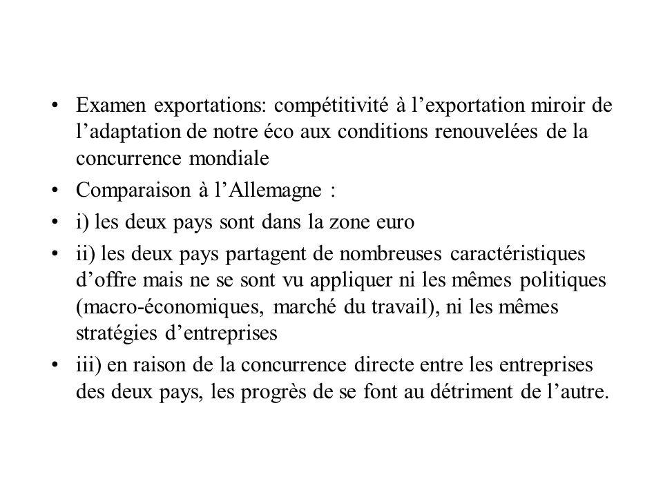 Examen exportations: compétitivité à lexportation miroir de ladaptation de notre éco aux conditions renouvelées de la concurrence mondiale Comparaison