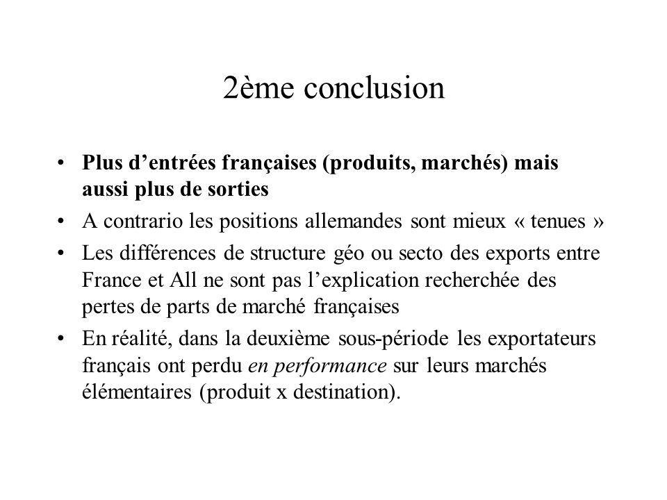 2ème conclusion Plus dentrées françaises (produits, marchés) mais aussi plus de sorties A contrario les positions allemandes sont mieux « tenues » Les