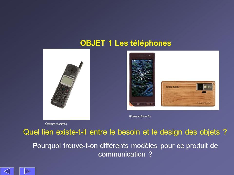 OBJET 1 Les téléphones Quel lien existe-t-il entre le besoin et le design des objets ? Pourquoi trouve-t-on différents modèles pour ce produit de comm