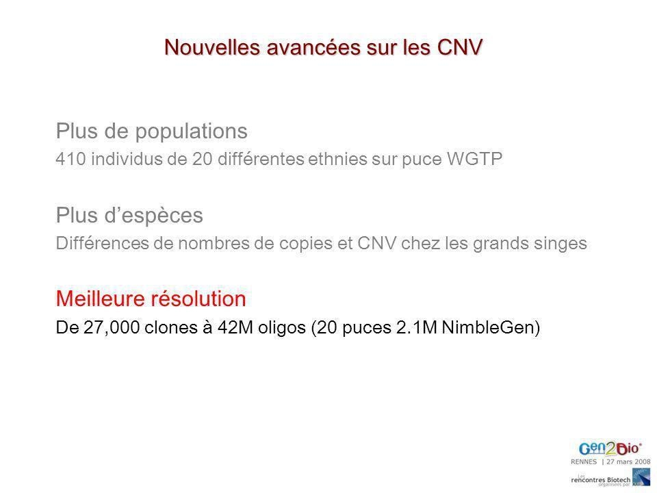 Plus de populations 410 individus de 20 différentes ethnies sur puce WGTP Plus despèces Différences de nombres de copies et CNV chez les grands singes