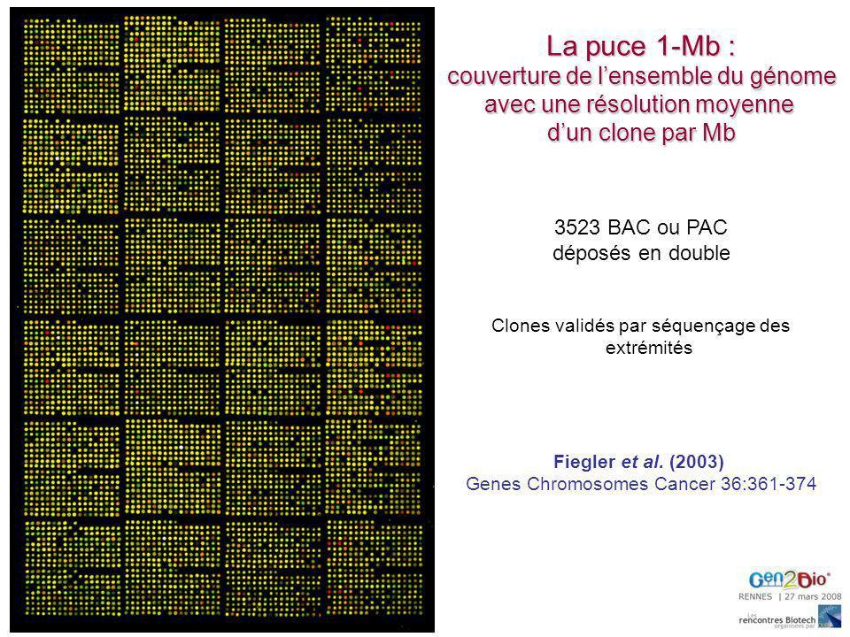 Fiegler et al. (2003) Genes Chromosomes Cancer 36:361-374 3523 BAC ou PAC déposés en double Clones validés par séquençage des extrémités La puce 1-Mb