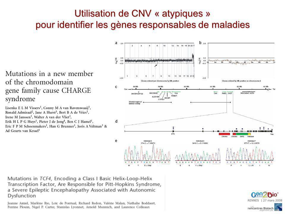 Plus de populations 410 individus de 20 différentes ethnies sur puce WGTP Plus despèces Différences de nombres de copies et CNV chez les grands singes Meilleure résolution De 27,000 clones à 42M oligos (20 puces 2.1M NimbleGen) Nouvelles avancées sur les CNV