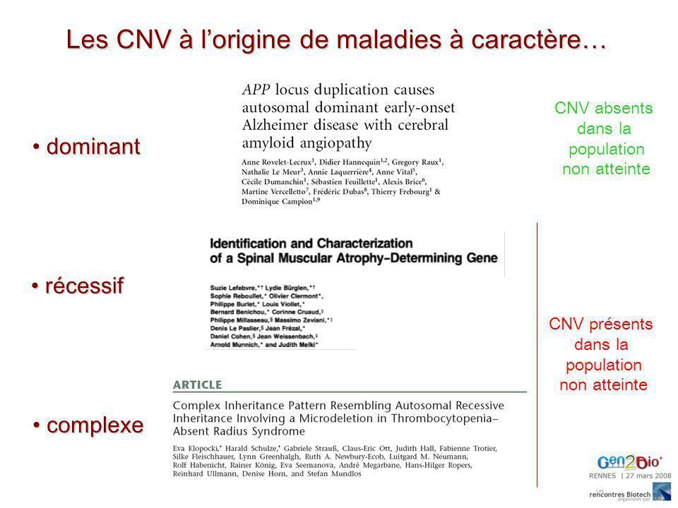 Les CNV à lorigine de maladies à caractère… Les CNV à lorigine de maladies à caractère… dominant dominant récessif récessif complexe complexe CNV abse