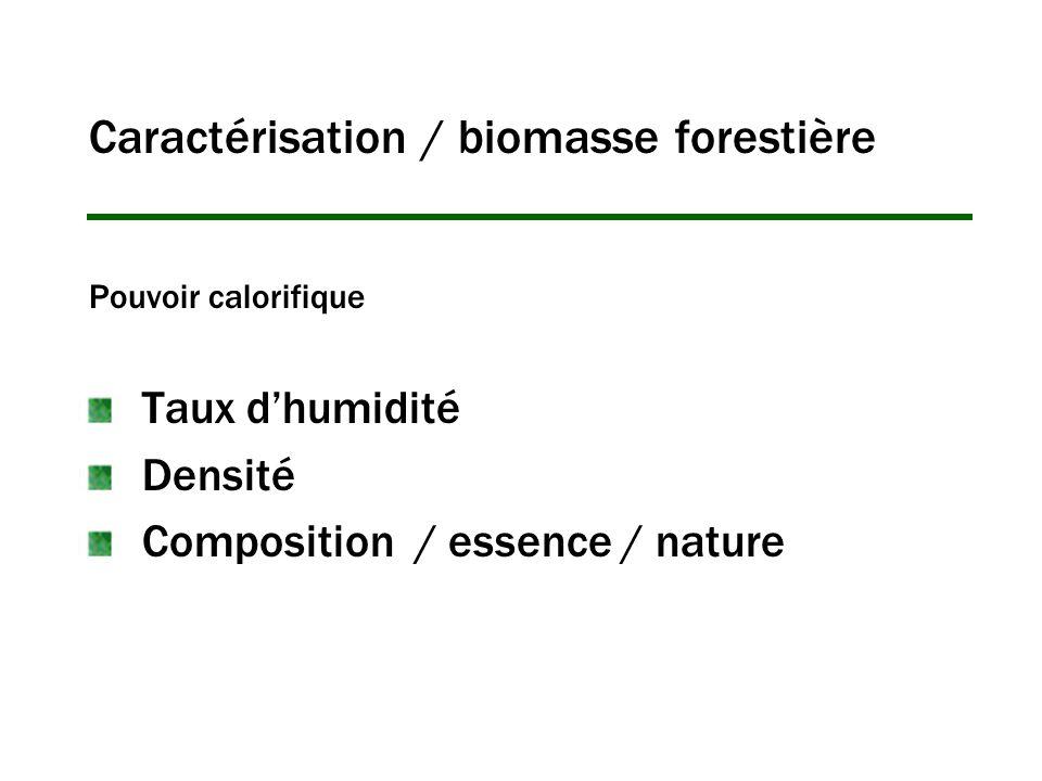 Caractérisation / biomasse forestière Taux dhumidité Densité Composition / essence / nature Pouvoir calorifique