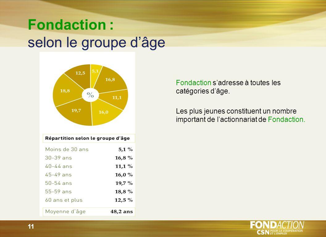 11 Fondaction : selon le groupe dâge Fondaction sadresse à toutes les catégories dâge.