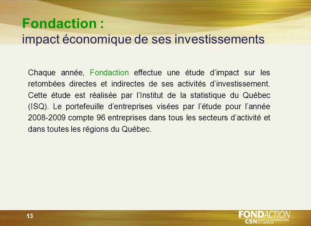 13 Fondaction : impact économique de ses investissements Chaque année, Fondaction effectue une étude dimpact sur les retombées directes et indirectes de ses activités dinvestissement.